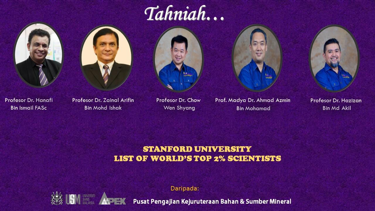 Ranking Scientists